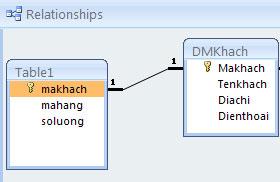 MS Access 2007 - Bài 8: Thiết lập quan hệ giữa các bảng