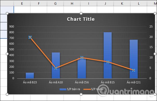 Cách tạo 2 biểu đồ Excel trên cùng 1 hình