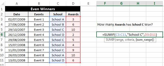 Cách sử dụng hàm SUMIF trong Excel