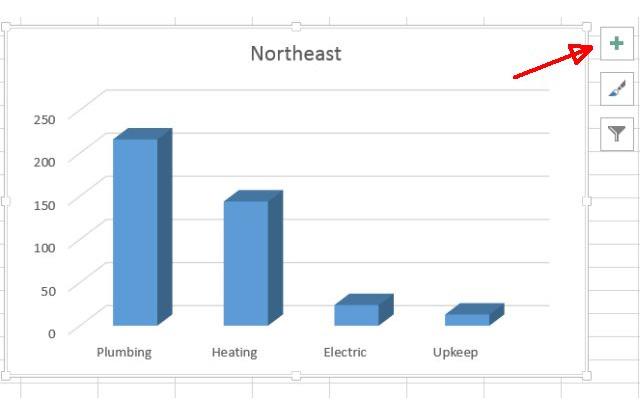 8 loại biểu đồ Excel và khi nào bạn nên sử dụng chúng