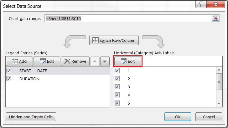 Cách tạo biểu đồ Gantt để quản lý dự án trong Excel