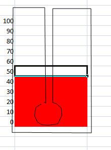 Hướng dẫn tạo Dashboard trên Excel