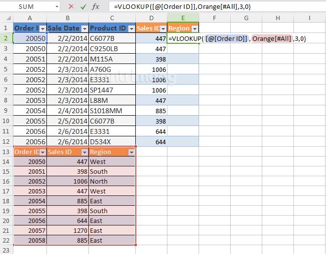 Dùng hàm VLOOKUP để nối gộp hai bảng Excel với nhau