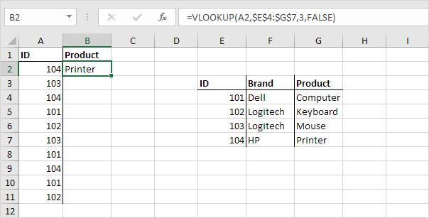 Đây là những hàm cơ bản nhất trong Excel mà bạn cần nắm rõ