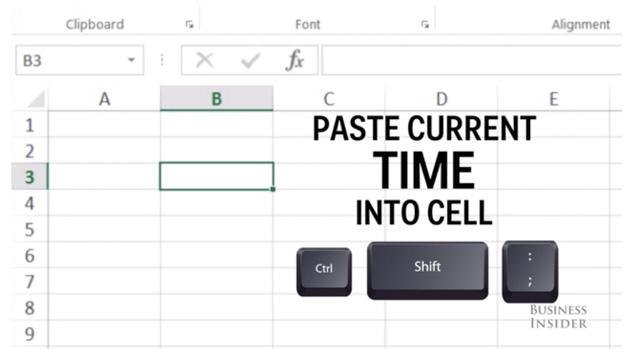 Tổng hợp những phím tắt đắt giá trong Microsoft Excel