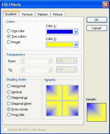 MS PowerPoint - Bài 5: Tạo Slide trình chiếu thủ công