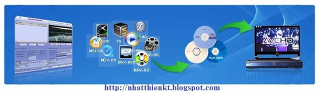 Total Video Conventer v3.71 New full key - đổi duôi video chuyên nghiệp